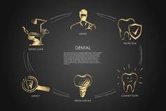 Stomatologiczny - dentysta, dentysty krzesło, sprawdza, stomatologiczny wszczep, czyścić ząb, ochrony pojęcia set ilustracja wektor