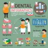 Stomatologiczny infographics set grafika szczegół zęby problemowi z d Obraz Royalty Free