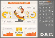 Stomatology flat design Infographic Template Stock Images