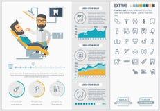 Stomatology flat design Infographic Template Royalty Free Stock Image
