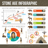 Stone Age Infographic. Infographic ancient people life activities tools cave hunt in stone age  vector illustration Royalty Free Stock Image