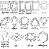 Stone shapes and their names Stock Images