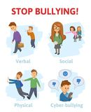 Stop bullying in the school. 4 types of bullying: verbal, social, physical, cyberbullying. Cartoon vector illustration Royalty Free Stock Photo