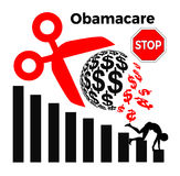 Stop cutting off funding for Obamacare Stock Photo