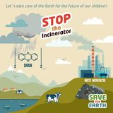 Stop the incineratior illustration. Stop incinerators. Waste incineration plants dioxin emissions. Save the Earth eco illustration Royalty Free Stock Photography