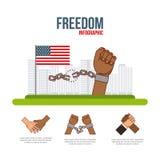 Stop racism image. Freedom stop racism image vector illustration design royalty free illustration