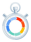 Stop watch as pictogram. Stop watch style case with winder, start and stop buttons and colorful circular arrows indicating progress of a process (countdown) an Stock Image