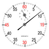 Stop Watch Face Stock Images