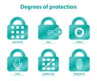 Stopnie ochrona Przystępować system ilustracji