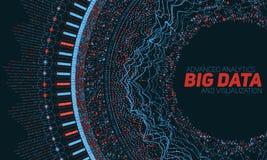 Stor datacirkulärvisualization Futuristiskt infographic Estetisk design för information Visuell datakomplexitet stock illustrationer
