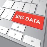 Stor dataknapp på datortangentbordet Royaltyfri Fotografi