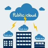 Stor datasymbolsuppsättning, beräknande begrepp för moln Arkivbilder