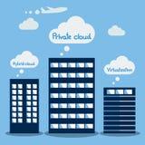 Stor datasymbolsuppsättning, beräknande begrepp för moln Royaltyfri Fotografi