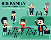 Stor familjinfographics, lägenhetdesign Arkivbild