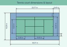 Stor tennisbana med mått och orienteringen Arkivfoto