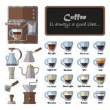 Stor uppsättning av symboler i plan stil på ämnet av coffee shop, barista som gör kaffe stock illustrationer