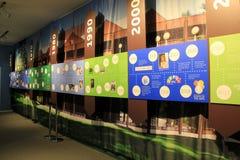 Stor vägg med utställningen i timeline av dansen, nationellt museum av dansen, Saratoga Springs, New York, 2017 royaltyfria bilder