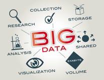 Stora data Arkivfoto