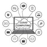 Stora datasymboler uppsättning, molnberäkning Royaltyfria Bilder