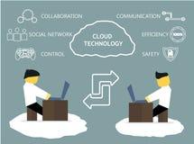 Storage technology de nuage illustration libre de droits