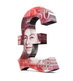 Storbritannien pundsymbol Royaltyfri Bild