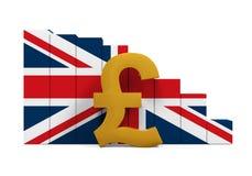 Storbritannien pundsymbol och grafdiagram Arkivfoton