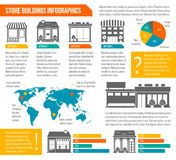 Store building infographic Royalty Free Stock Image