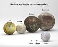 Storleksanpassa jämförelsen mellan Jupiter- och Neptunmånar med överskrifter Royaltyfri Bild