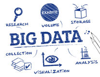 Stort datadiagram stock illustrationer