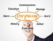 storytelling Stockfotos