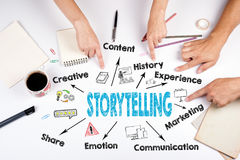Storytelling Concept. Chart with keywords and icons. The meeting at the white office table.  Royalty Free Stock Photography