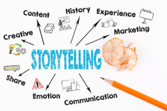 Storytelling Concept. Chart with keywords and icons. Sharpened pencil on white Royalty Free Stock Photography