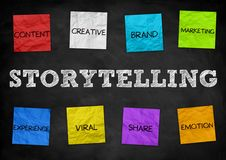 Storytelling. Important attributes - blackboard concept royalty free stock images