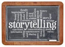 Storytelling  word cloud Royalty Free Stock Image