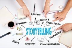 Storytellingsconcept Grafiek met sleutelwoorden en pictogrammen De vergadering bij de witte bureaulijst Royalty-vrije Stock Fotografie