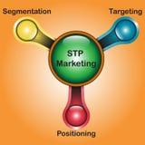 STP-Marketing Diagram - het Ontwerp van de Waterkraan Royalty-vrije Stock Foto's