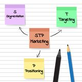 STP Marketing Diagram - Sticky Notes. Vector Illustration Pastel Sticky Notes Plan And Model Of STP Marketing Diagram Means Segmentation, Targeting, And Stock Photo
