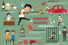 Strafen und Gefahren des Alkohols vektor abbildung