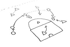 Stragegy plan of ball game Stock Image
