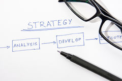 Stratégie commerciale Photo stock