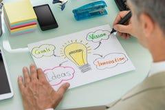 Stratégie commerciale de planification d'homme d'affaires images libres de droits