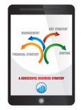 Stratégie commerciale sur l'écran de comprimé Photographie stock libre de droits