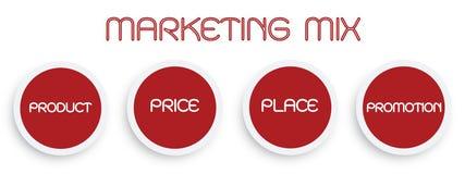 Stratégie de commercialisation de mélange ou modèle 4Ps conceptuel Photo stock