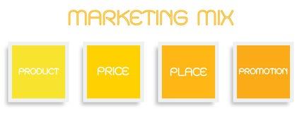 Stratégie de commercialisation de mélange ou modèle 4Ps conceptuel Image stock