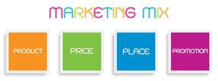 Stratégie de commercialisation de mélange ou modèle 4Ps conceptuel Photo libre de droits