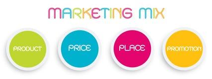 Stratégie de commercialisation de mélange ou modèle 4Ps conceptuel Image libre de droits