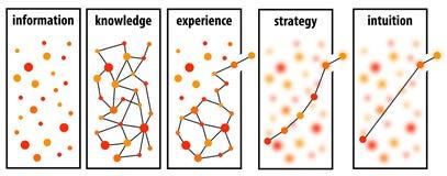 Stratégie de l'information illustration de vecteur