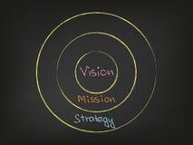 Stratégie de mission de vision Images stock
