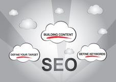Stratégie de Seo Photos libres de droits