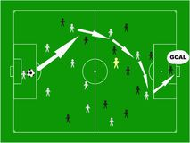 Stratégie du football Photos libres de droits